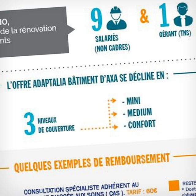 Infographies pour AXA