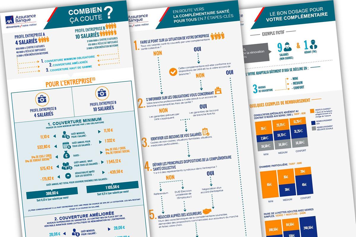 Infographies B2B pour AXA